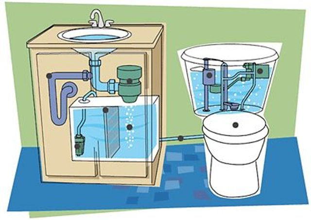 Ahorro agua1